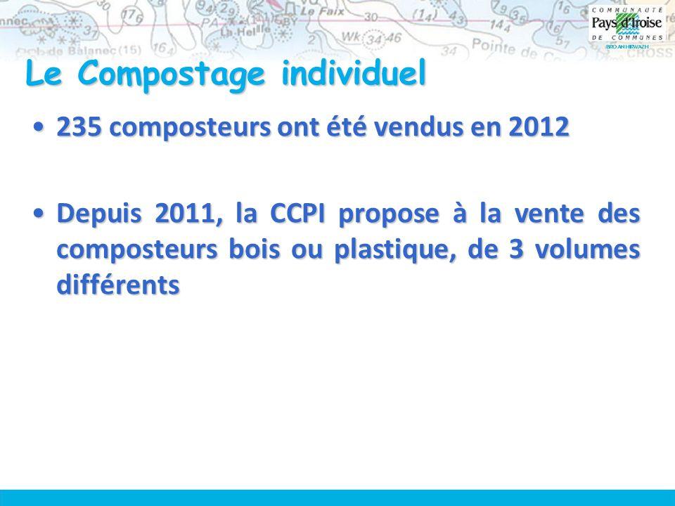 Le Compostage individuel 235 composteurs ont été vendus en 2012235 composteurs ont été vendus en 2012 Depuis 2011, la CCPI propose à la vente des composteurs bois ou plastique, de 3 volumes différentsDepuis 2011, la CCPI propose à la vente des composteurs bois ou plastique, de 3 volumes différents
