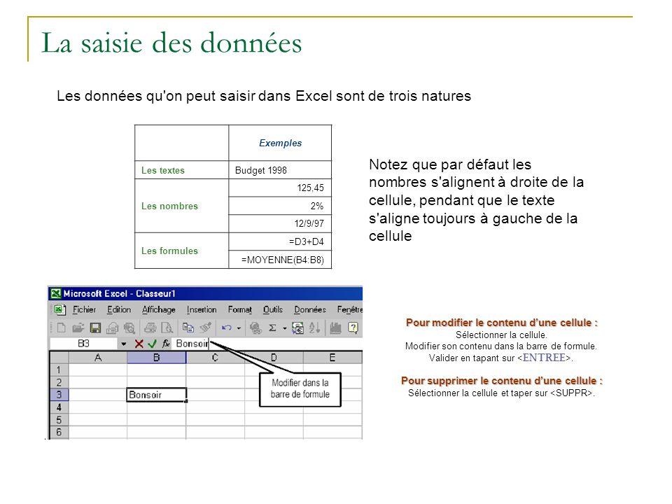 La saisie des données Exemples Les textes Budget 1998 Les nombres 125,45 2% 12/9/97 Les formules =D3+D4 =MOYENNE(B4:B8) Les données qu'on peut saisir
