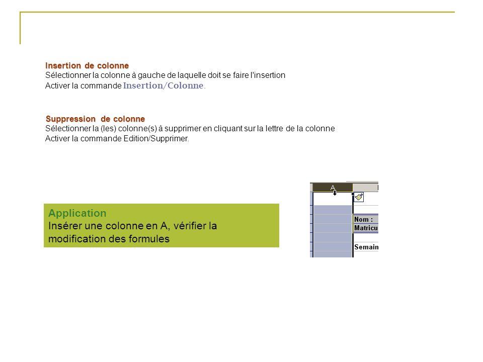 Insertion de colonne Sélectionner la colonne à gauche de laquelle doit se faire l'insertion Activer la commande Insertion/Colonne. Suppression de colo