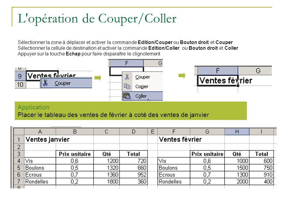 L'opération de Couper/Coller Sélectionner la zone à déplacer et activer la commande Edition/Couper ou Bouton droit et Couper Sélectionner la cellule d