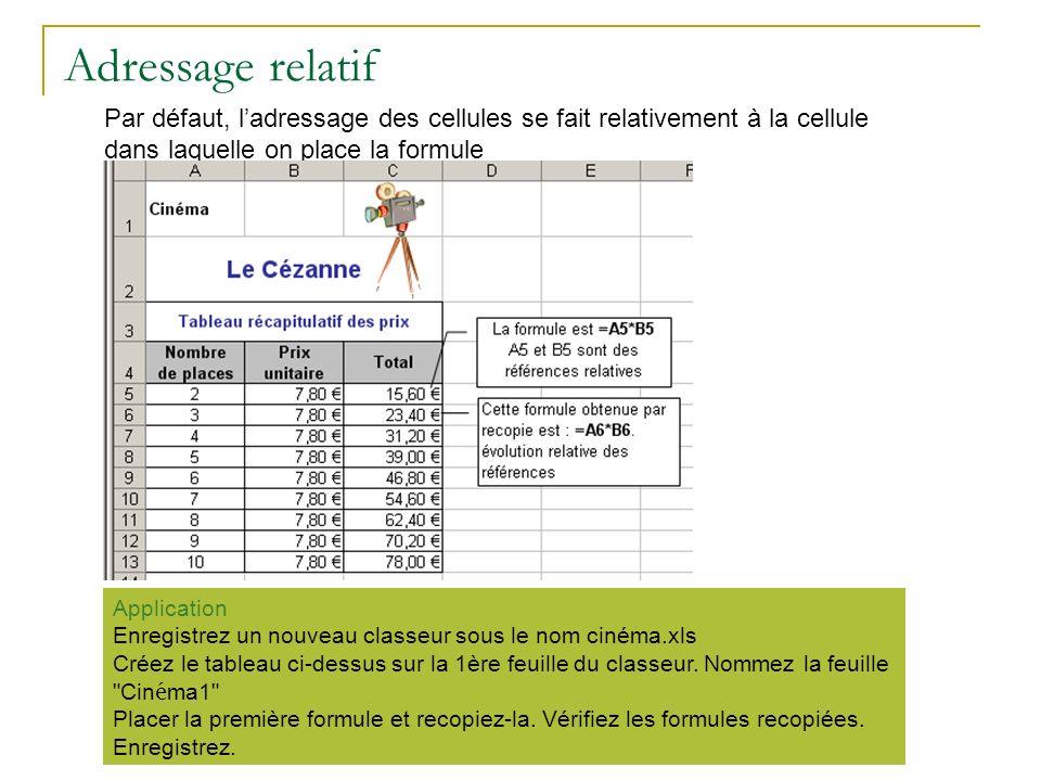 Adressage relatif Par défaut, ladressage des cellules se fait relativement à la cellule dans laquelle on place la formule Application Enregistrez un n