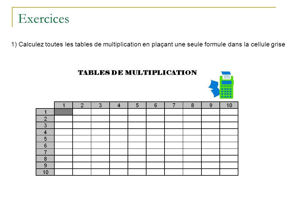 Exercices 1) Calculez toutes les tables de multiplication en plaçant une seule formule dans la cellule grise