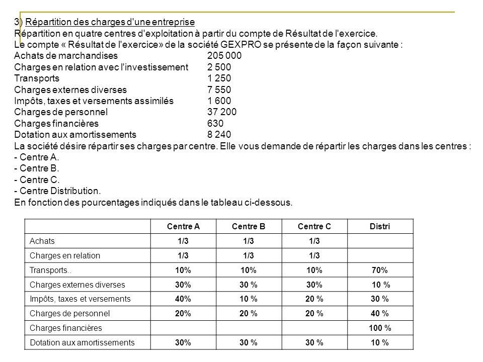 3) Répartition des charges d'une entreprise Répartition en quatre centres d'exploitation à partir du compte de Résultat de l'exercice. Le compte « Rés