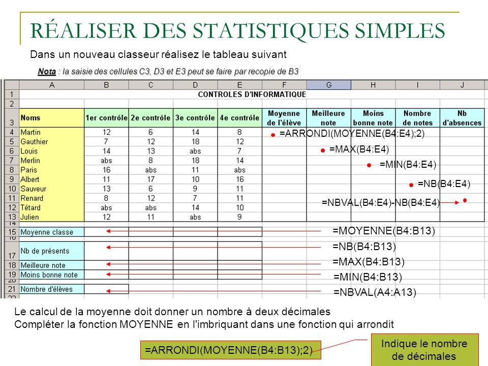 RÉALISER DES STATISTIQUES SIMPLES Dans un nouveau classeur réalisez le tableau suivant Nota : la saisie des cellules C3, D3 et E3 peut se faire par re