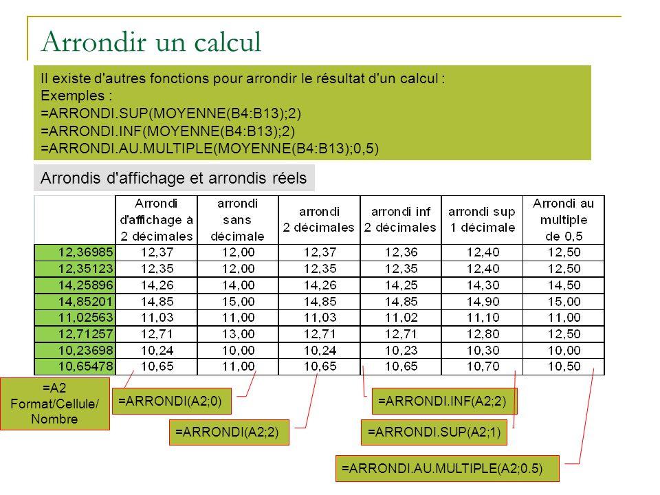 Arrondir un calcul Il existe d'autres fonctions pour arrondir le résultat d'un calcul : Exemples : =ARRONDI.SUP(MOYENNE(B4:B13);2) =ARRONDI.INF(MOYENN
