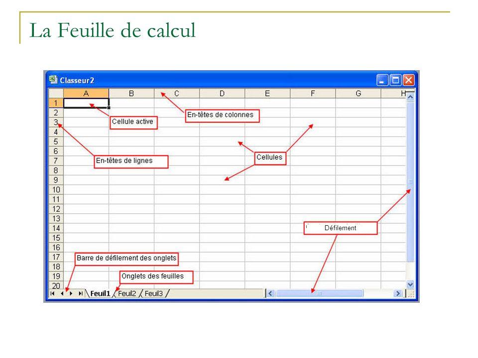 Arrondir un calcul Il existe d autres fonctions pour arrondir le résultat d un calcul : Exemples : =ARRONDI.SUP(MOYENNE(B4:B13);2) =ARRONDI.INF(MOYENNE(B4:B13);2) =ARRONDI.AU.MULTIPLE(MOYENNE(B4:B13);0,5) Arrondis d affichage et arrondis réels =A2 Format/Cellule/ Nombre =ARRONDI(A2;0) =ARRONDI(A2;2) =ARRONDI.INF(A2;2) =ARRONDI.SUP(A2;1) =ARRONDI.AU.MULTIPLE(A2;0.5)