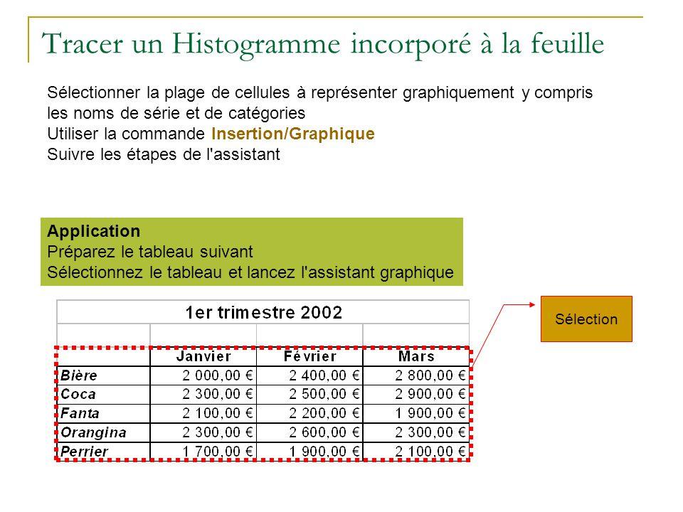 Tracer un Histogramme incorporé à la feuille Sélectionner la plage de cellules à représenter graphiquement y compris les noms de série et de catégorie