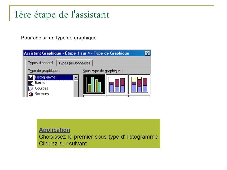 1ère étape de l'assistant Application Choisissez le premier sous-type d'histogramme Cliquez sur suivant Pour choisir un type de graphique