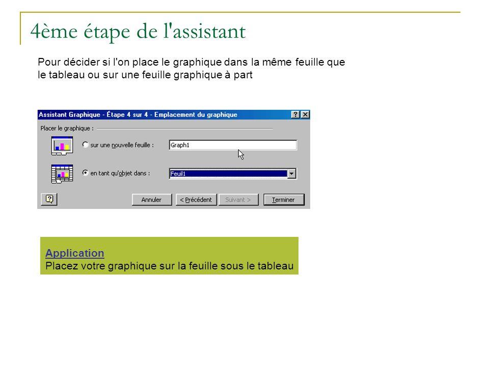 4ème étape de l'assistant Application Placez votre graphique sur la feuille sous le tableau Pour décider si l'on place le graphique dans la même feuil