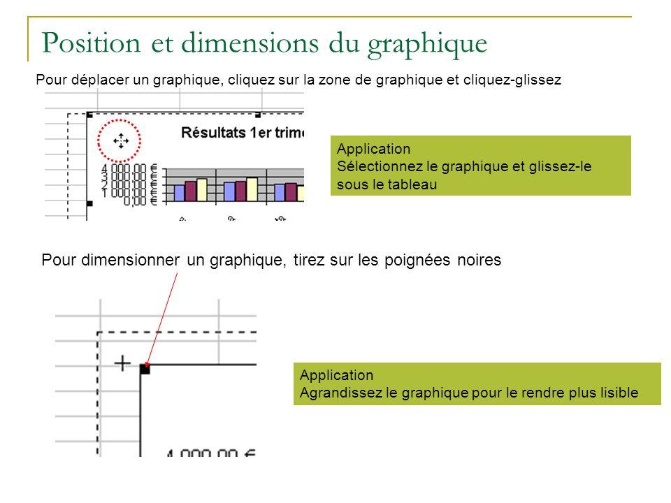 Position et dimensions du graphique Pour déplacer un graphique, cliquez sur la zone de graphique et cliquez-glissez Application Sélectionnez le graphi
