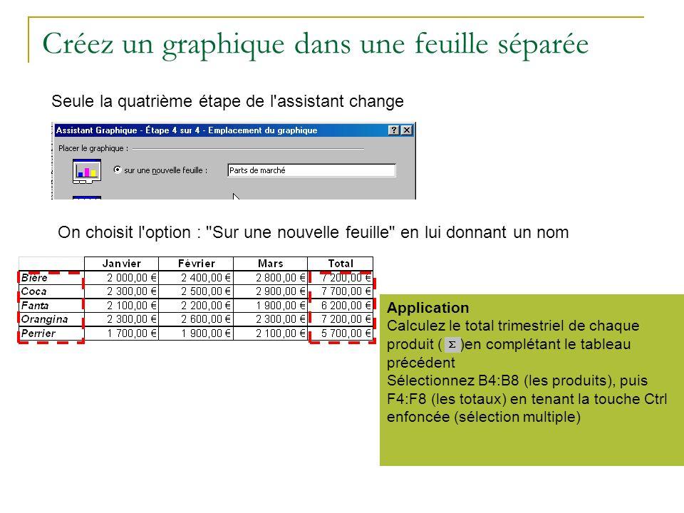 Application Calculez le total trimestriel de chaque produit ( )en complétant le tableau précédent Sélectionnez B4:B8 (les produits), puis F4:F8 (les t