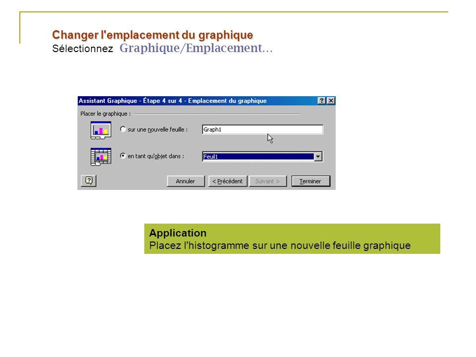 Changer l'emplacement du graphique Sélectionnez Graphique/Emplacement… Application Placez l'histogramme sur une nouvelle feuille graphique