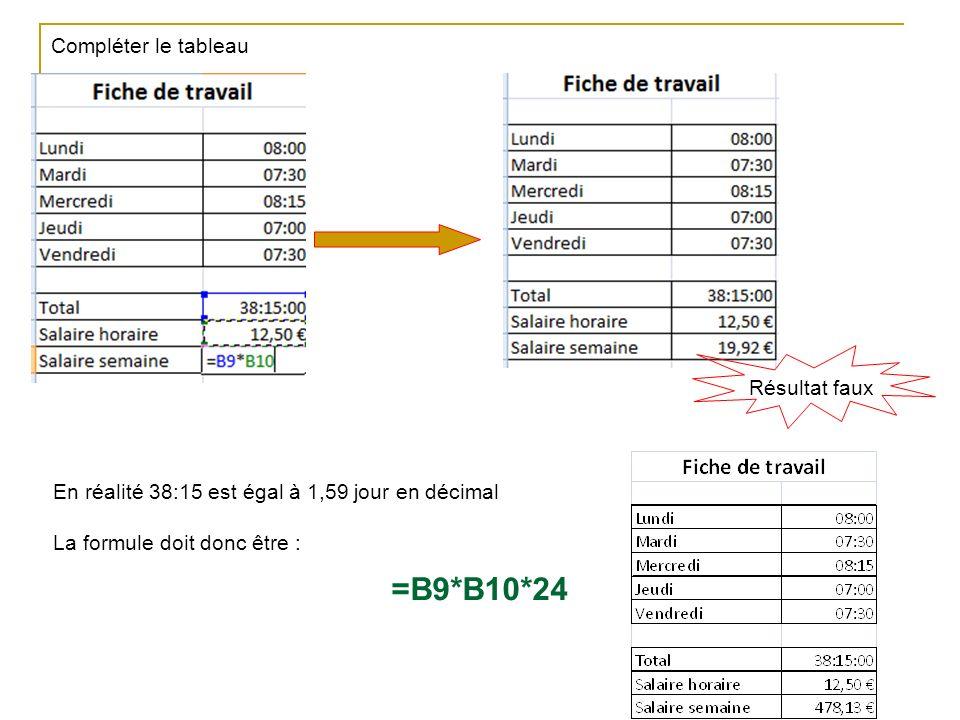Compléter le tableau Résultat faux En réalité 38:15 est égal à 1,59 jour en décimal La formule doit donc être : =B9*B10*24