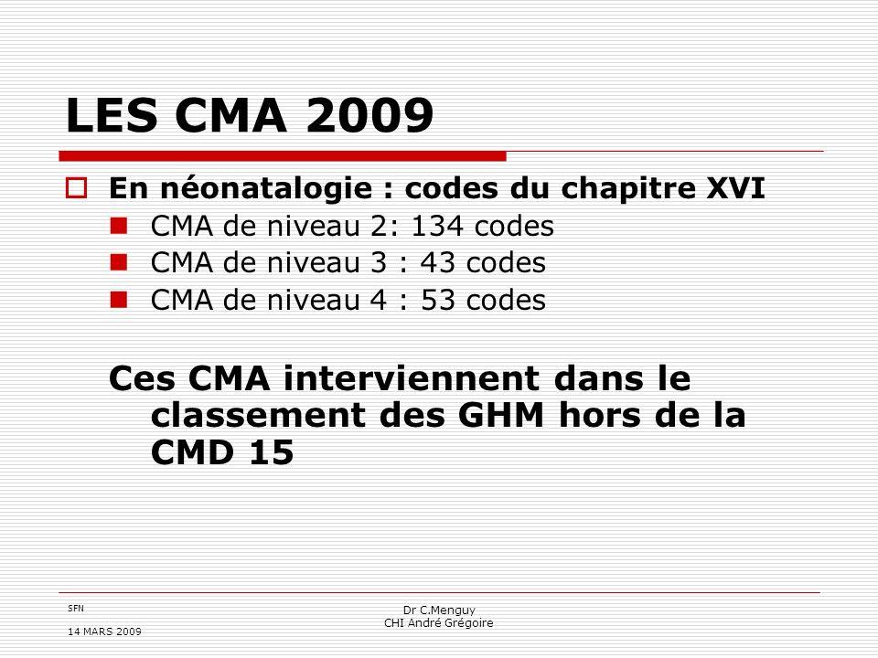 SFN 14 MARS 2009 Dr C.Menguy CHI André Grégoire LES CMA 2009 En néonatalogie : codes du chapitre XVI CMA de niveau 2: 134 codes CMA de niveau 3 : 43 c