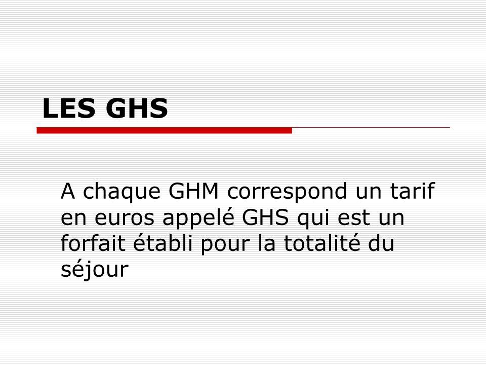 LES GHS A chaque GHM correspond un tarif en euros appelé GHS qui est un forfait établi pour la totalité du séjour