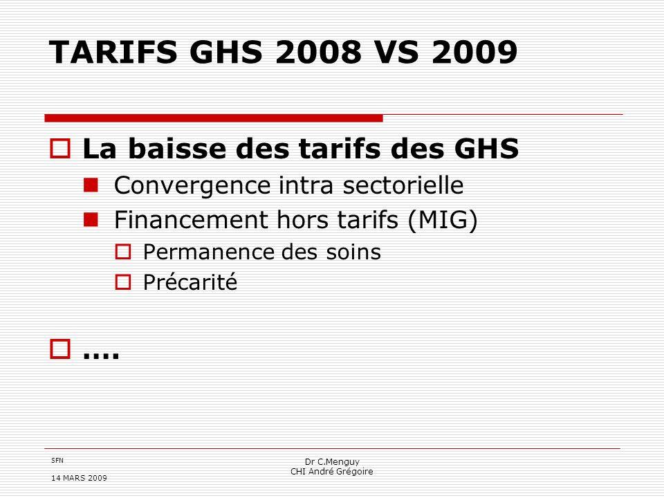 SFN 14 MARS 2009 Dr C.Menguy CHI André Grégoire TARIFS GHS 2008 VS 2009 La baisse des tarifs des GHS Convergence intra sectorielle Financement hors ta