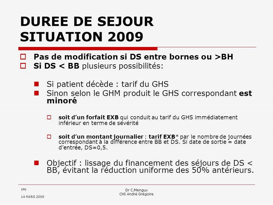 SFN 14 MARS 2009 Dr C.Menguy CHI André Grégoire DUREE DE SEJOUR SITUATION 2009 Pas de modification si DS entre bornes ou >BH Si DS < BB plusieurs poss