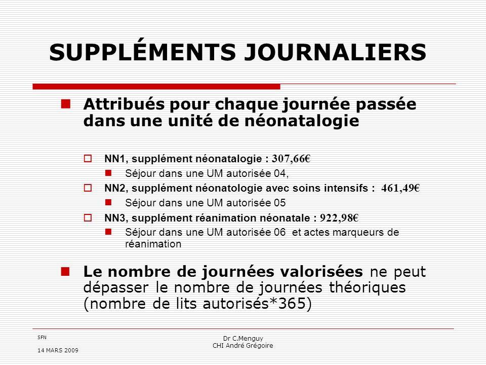 SFN 14 MARS 2009 Dr C.Menguy CHI André Grégoire SUPPLÉMENTS JOURNALIERS Attribués pour chaque journée passée dans une unité de néonatalogie NN1, suppl