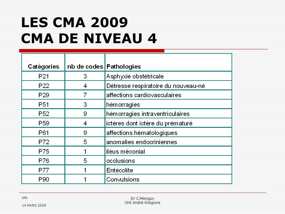 SFN 14 MARS 2009 Dr C.Menguy CHI André Grégoire LES CMA 2009 CMA DE NIVEAU 4