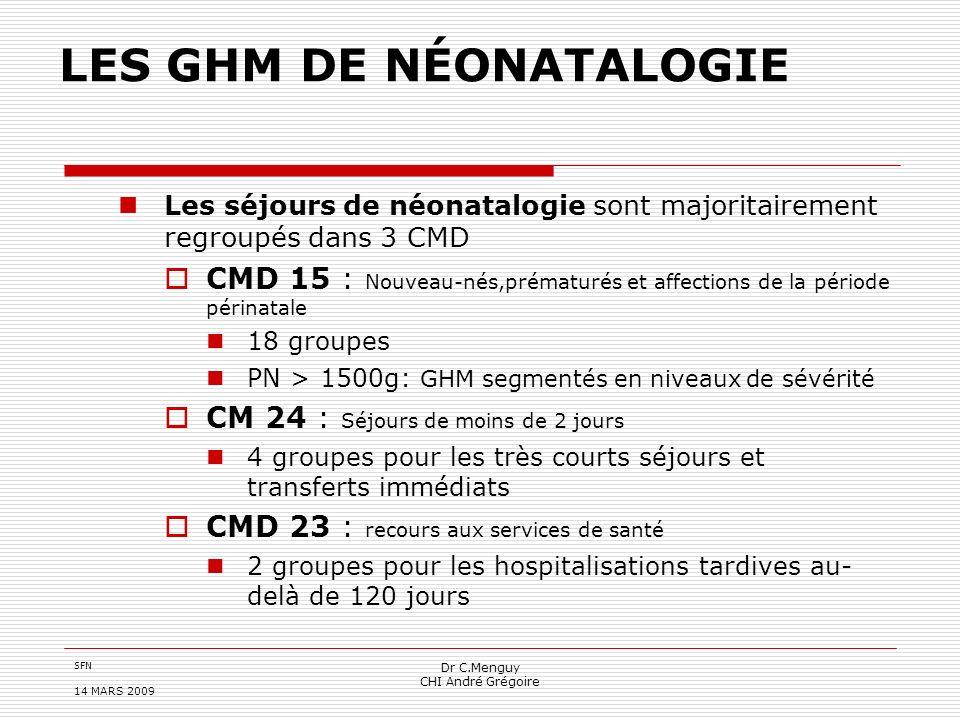 SFN 14 MARS 2009 Dr C.Menguy CHI André Grégoire LES GHM DE NÉONATALOGIE Les séjours de néonatalogie sont majoritairement regroupés dans 3 CMD CMD 15 :