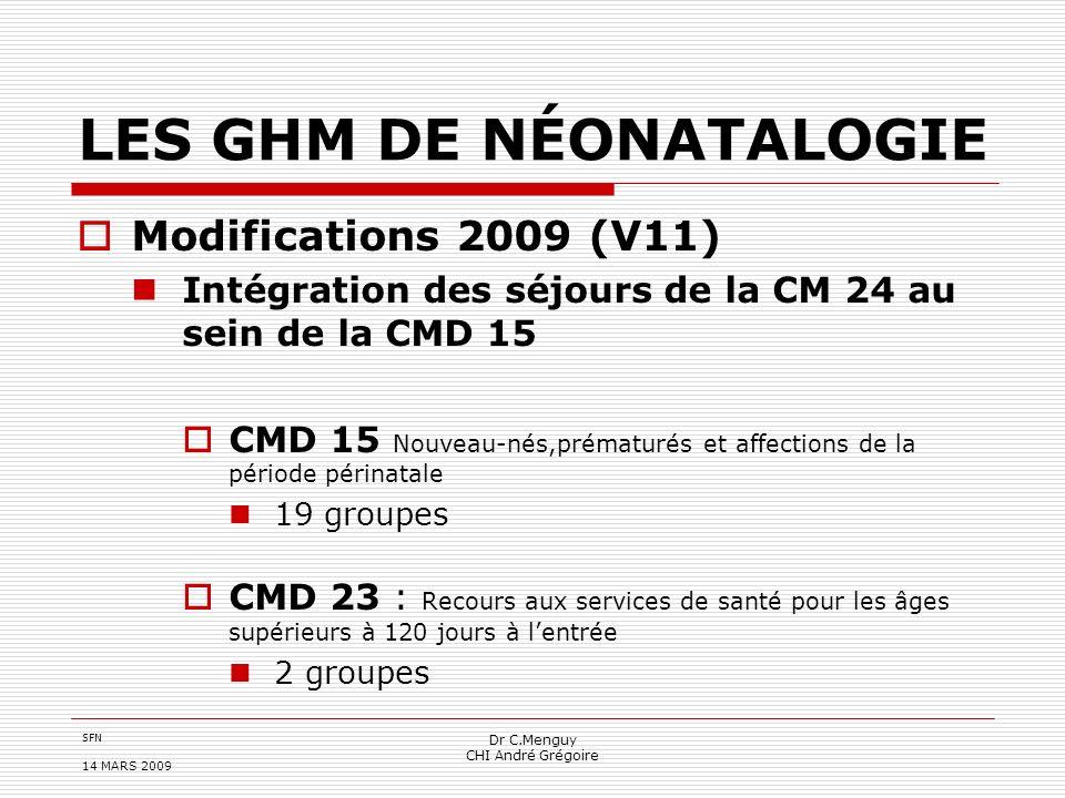 SFN 14 MARS 2009 Dr C.Menguy CHI André Grégoire LES GHM DE NÉONATALOGIE Modifications 2009 (V11) Intégration des séjours de la CM 24 au sein de la CMD