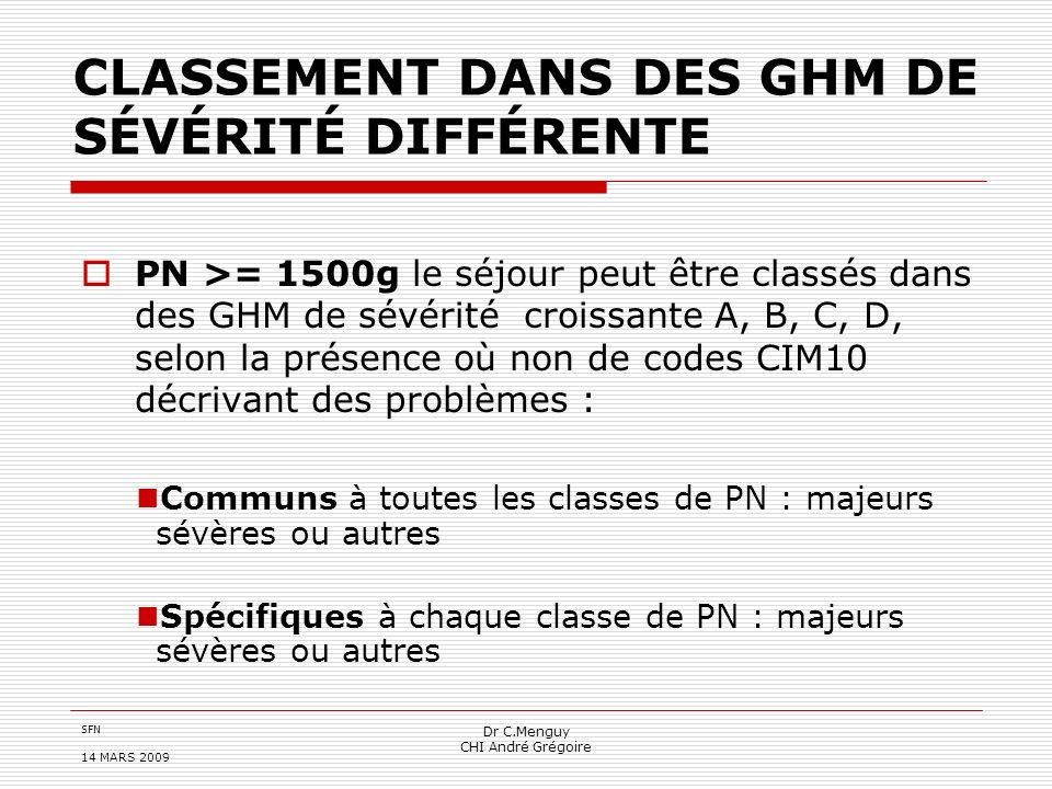 SFN 14 MARS 2009 Dr C.Menguy CHI André Grégoire CLASSEMENT DANS DES GHM DE SÉVÉRITÉ DIFFÉRENTE PN >= 1500g le séjour peut être classés dans des GHM de