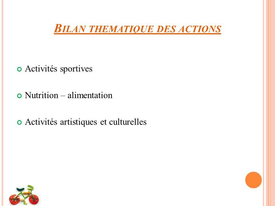 B ILAN THEMATIQUE DES ACTIONS Activités sportives Nutrition – alimentation Activités artistiques et culturelles