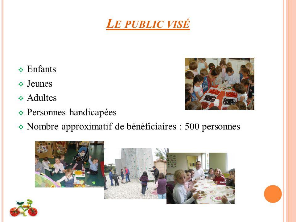 L E PUBLIC VISÉ Enfants Jeunes Adultes Personnes handicapées Nombre approximatif de bénéficiaires : 500 personnes