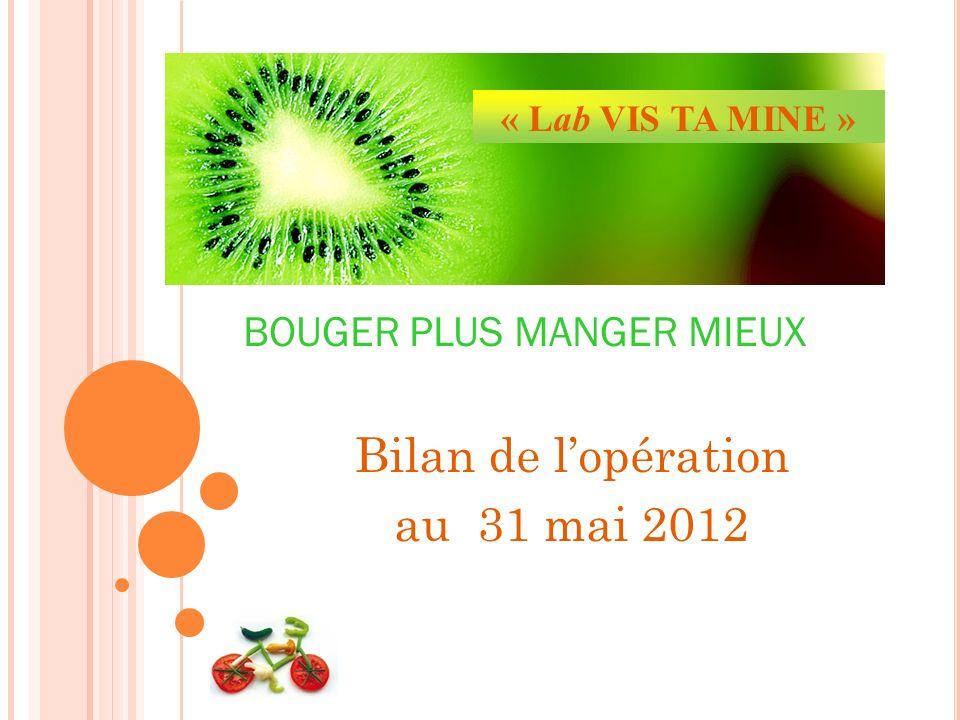 Bilan de lopération au 31 mai 2012 « Lab VIS TA MINE » BOUGER PLUS MANGER MIEUX