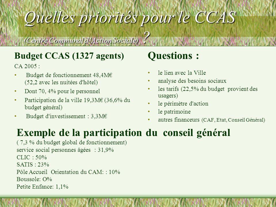 Quelles priorités pour le CCAS (Centre Communal dAction Sociale) .