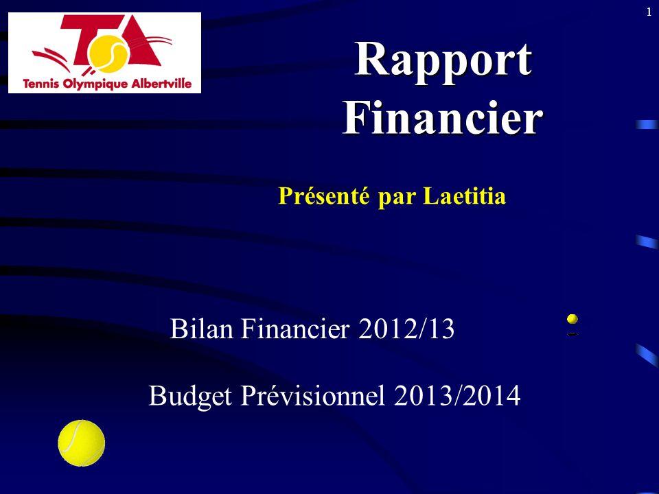 Rapport Financier Présenté par Laetitia 1 Bilan Financier 2012/13 Budget Prévisionnel 2013/2014