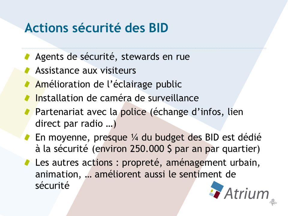 Application à Bruxelles Pourquoi mettre en place un BID à Bruxelles .