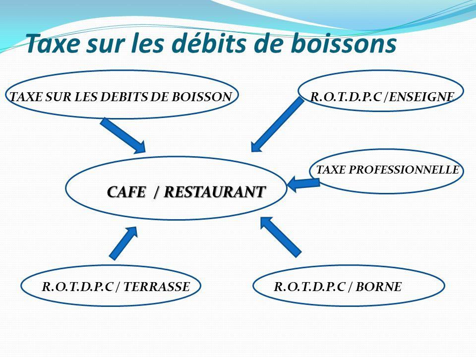 TAXE SUR LES DEBITS DE BOISSON R.O.T.D.P.C /ENSEIGNE TAXE PROFESSIONNELLE CAFE / RESTAURANT CAFE / RESTAURANT R.O.T.D.P.C / TERRASSE R.O.T.D.P.C / BOR