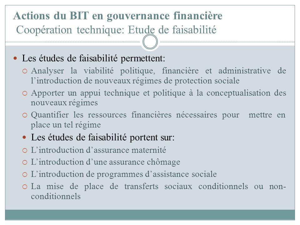 Actions du BIT en gouvernance financière Coopération technique: Etude de faisabilité Les études de faisabilité permettent: Analyser la viabilité polit