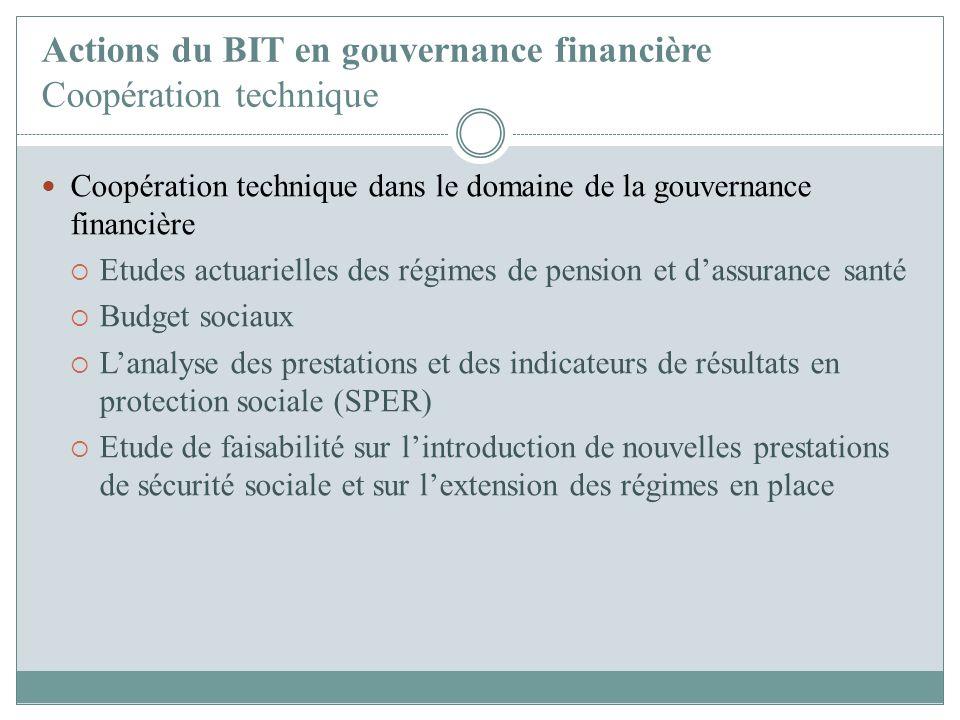 Actions du BIT en gouvernance financière Coopération technique Coopération technique dans le domaine de la gouvernance financière Etudes actuarielles