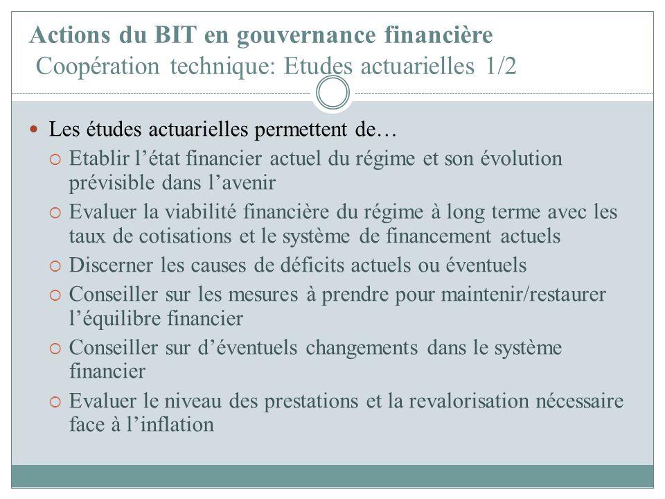 Actions du BIT en gouvernance financière Coopération technique: Etudes actuarielles 1/2 Les études actuarielles permettent de… Etablir létat financier
