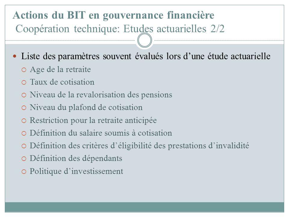 Actions du BIT en gouvernance financière Coopération technique: Etudes actuarielles 2/2 Liste des paramètres souvent évalués lors dune étude actuariel