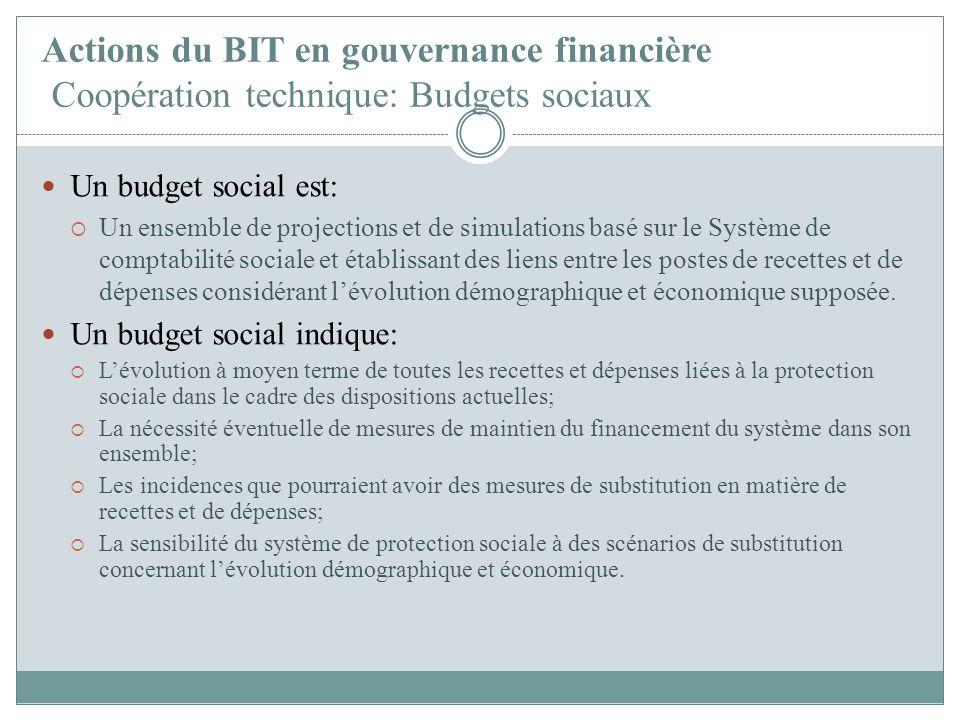 Actions du BIT en gouvernance financière Coopération technique: Budgets sociaux Un budget social est: Un ensemble de projections et de simulations bas