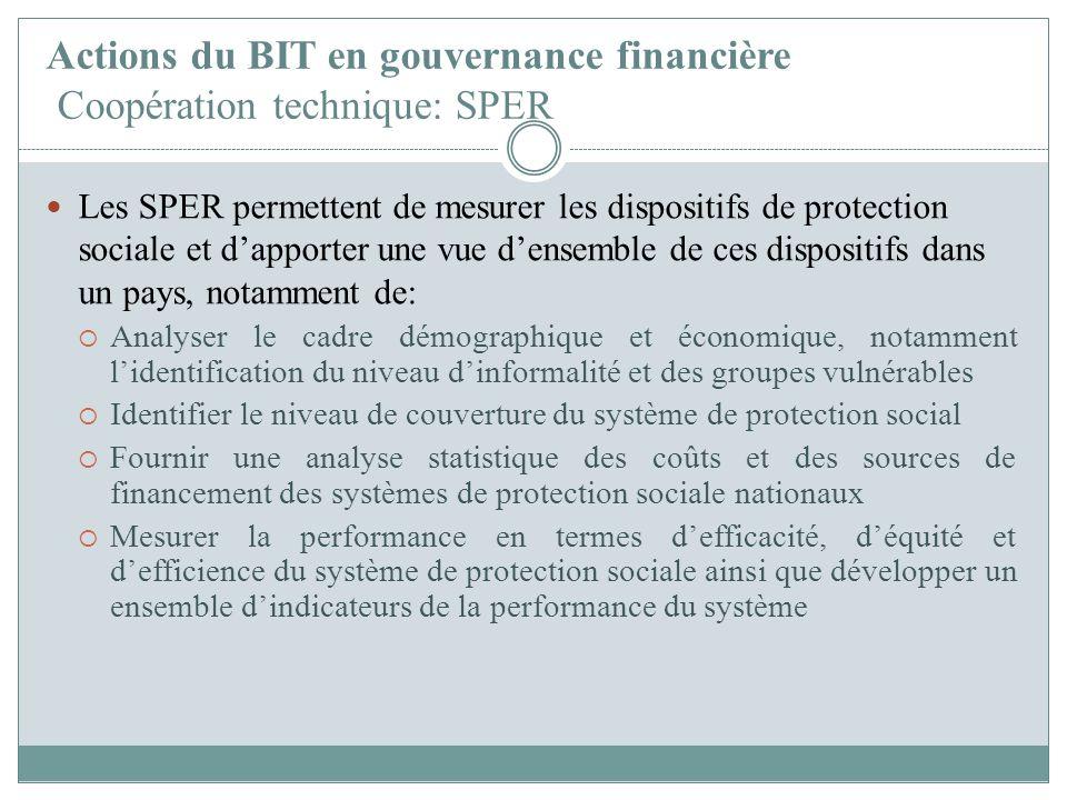 Actions du BIT en gouvernance financière Coopération technique: SPER Les SPER permettent de mesurer les dispositifs de protection sociale et dapporter