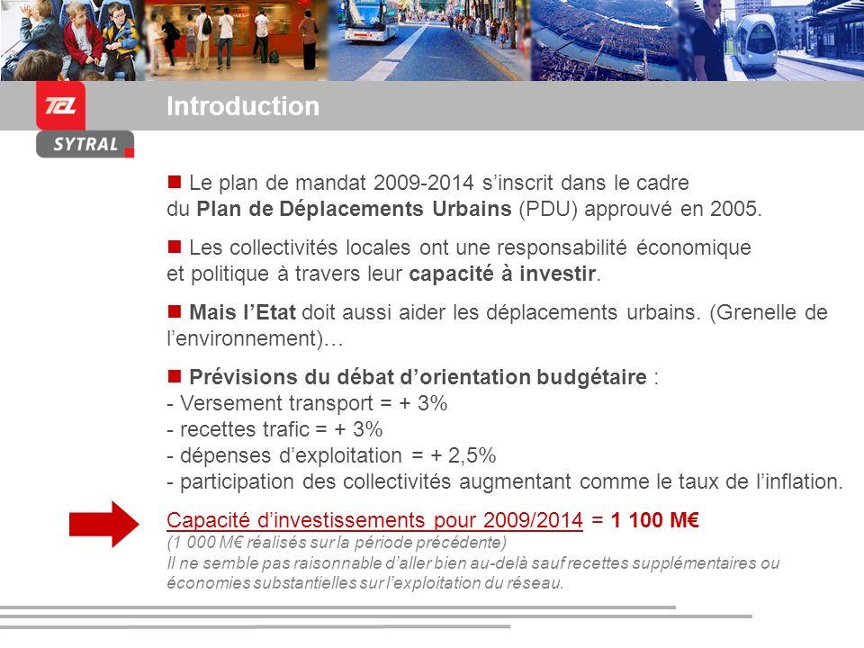 Présentation du SYTRAL et du tramway de lagglomération lyonnaise Introduction Le plan de mandat 2009-2014 sinscrit dans le cadre du Plan de Déplacemen
