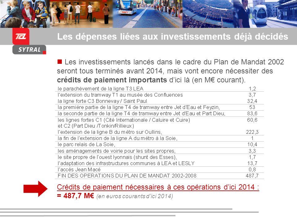 Présentation du SYTRAL et du tramway de lagglomération lyonnaise Les dépenses liées aux investissements déjà décidés A ces programmes sajoutent les équipements récurrents suivants : Crédits de paiement récurrents 2009 – 2014 : = 292,3 M (en euros courants dici 2014)