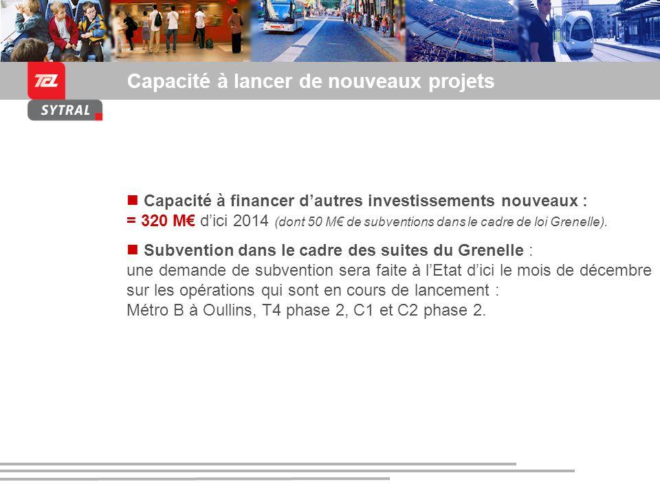 Présentation du SYTRAL et du tramway de lagglomération lyonnaise Capacité à lancer de nouveaux projets Capacité à financer dautres investissements nou