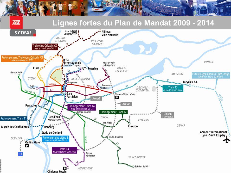 Présentation du SYTRAL et du tramway de lagglomération lyonnaise Autres investissements à prendre en considération Accélération de la marche des tramways T1 et T2.