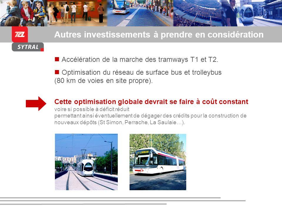 Présentation du SYTRAL et du tramway de lagglomération lyonnaise Autres investissements à prendre en considération Accélération de la marche des tramw