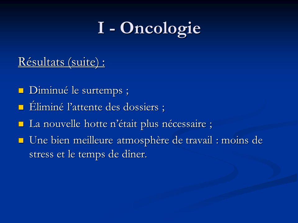 I - Oncologie Résultats (suite) : Diminué le surtemps ; Éliminé lattente des dossiers ; La nouvelle hotte nétait plus nécessaire ; Une bien meilleure
