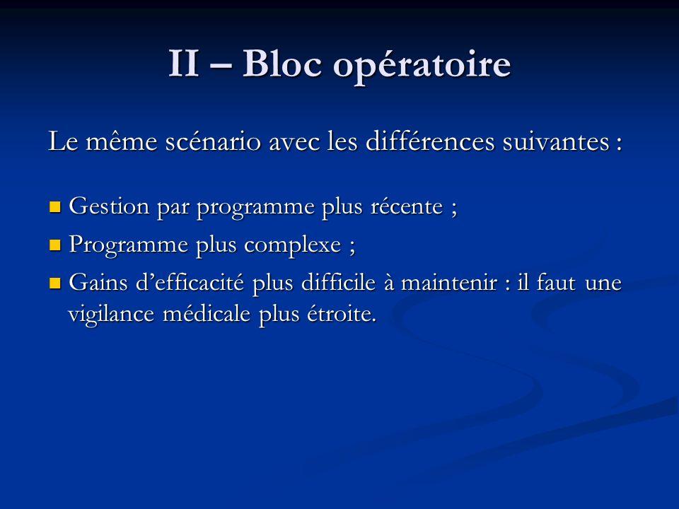 II – Bloc opératoire Le même scénario avec les différences suivantes : Gestion par programme plus récente ; Gestion par programme plus récente ; Progr