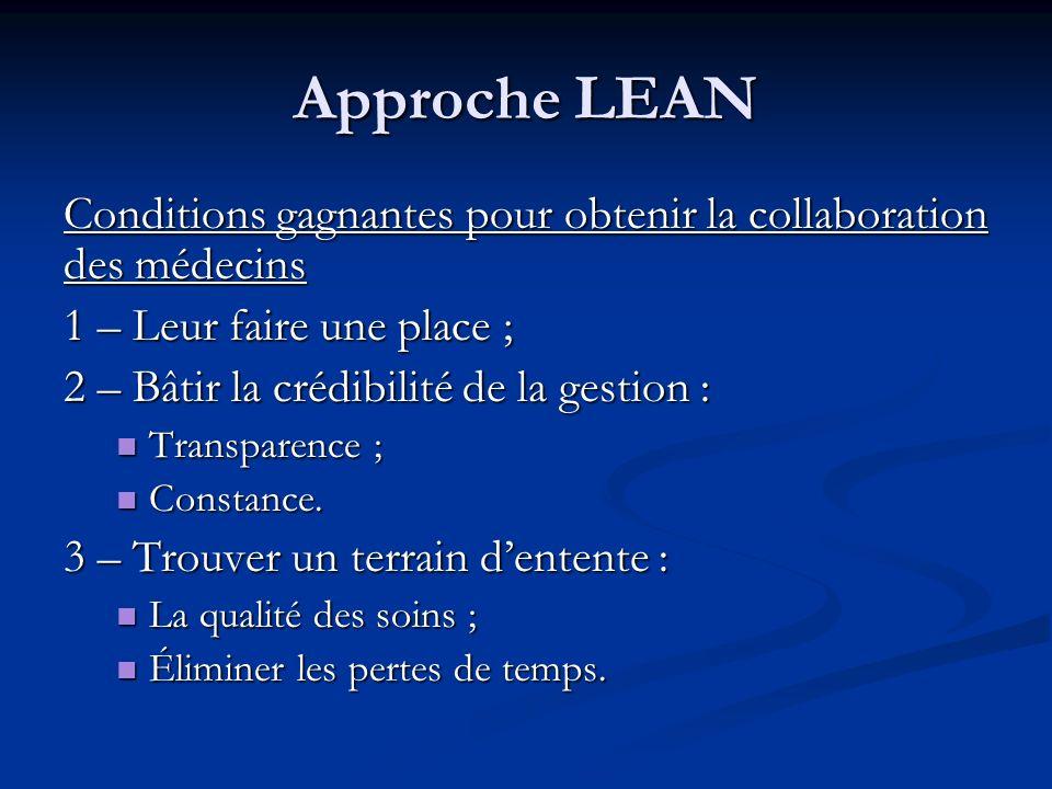 Approche LEAN Conditions gagnantes pour obtenir la collaboration des médecins 1 – Leur faire une place ; 2 – Bâtir la crédibilité de la gestion : Tran