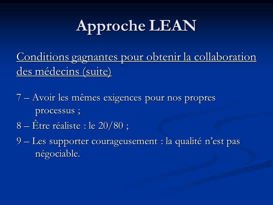 Approche LEAN Conditions gagnantes pour obtenir la collaboration des médecins (suite) 7 – Avoir les mêmes exigences pour nos propres processus ; 8 – Ê