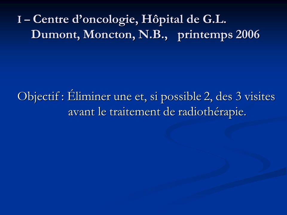 Objectif : Éliminer une et, si possible 2, des 3 visites avant le traitement de radiothérapie. I – Centre doncologie, Hôpital de G.L. Dumont, Moncton,