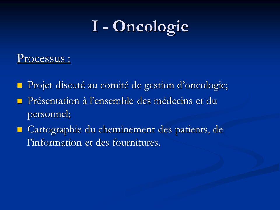 I - Oncologie Processus : Projet discuté au comité de gestion doncologie; Projet discuté au comité de gestion doncologie; Présentation à lensemble des